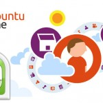 How To Properly Install Ubuntu One In Linux Mint 16