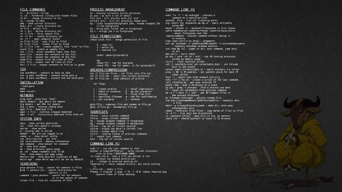 GNU/Linux Wallpaper with Linux command line cheat sheet