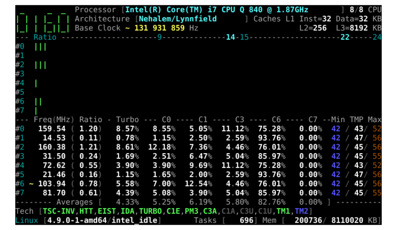 Get CPU information in Linux with CoreFreq