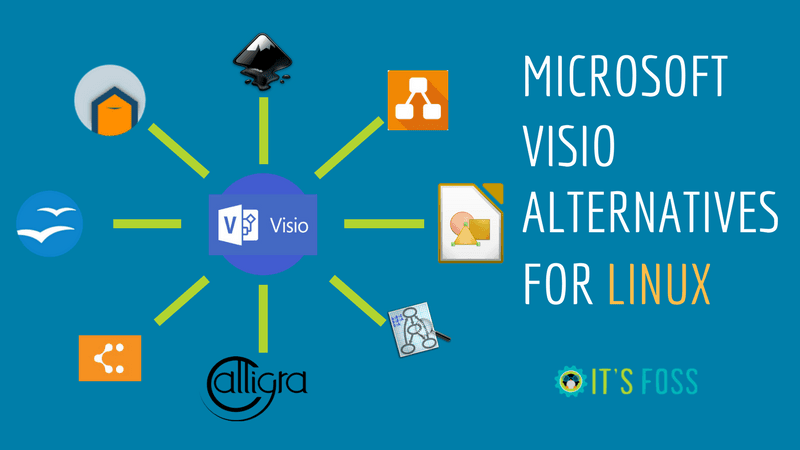 Top 10 microsoft visio alternatives for linux its foss best microsoft visio alternatives for linux ccuart